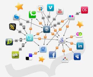 Ferramentas para análise de redes sociais