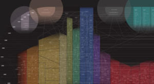 Musicmap: a árvore genealógica da música